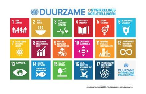 SDG_POSTER_NL